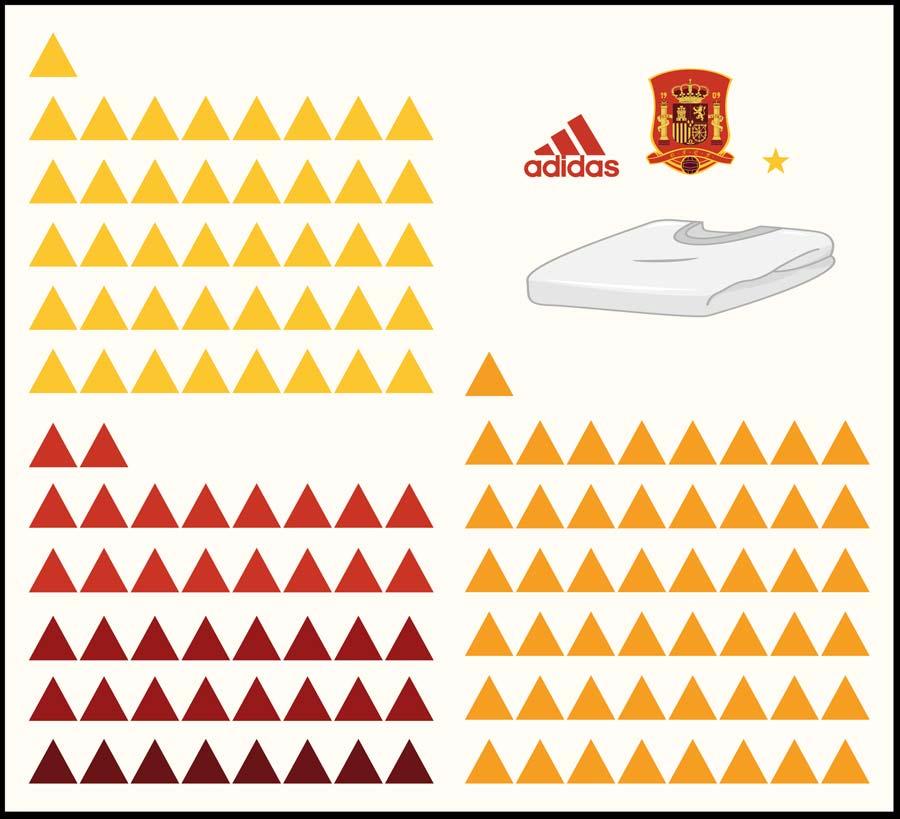 """Spaniens Trikot bei der Fußball-Europameisterschaft (EM) in Frankreich im Stile von """"Kunst aufräumen"""". Illustration: Kirsten Semmler"""
