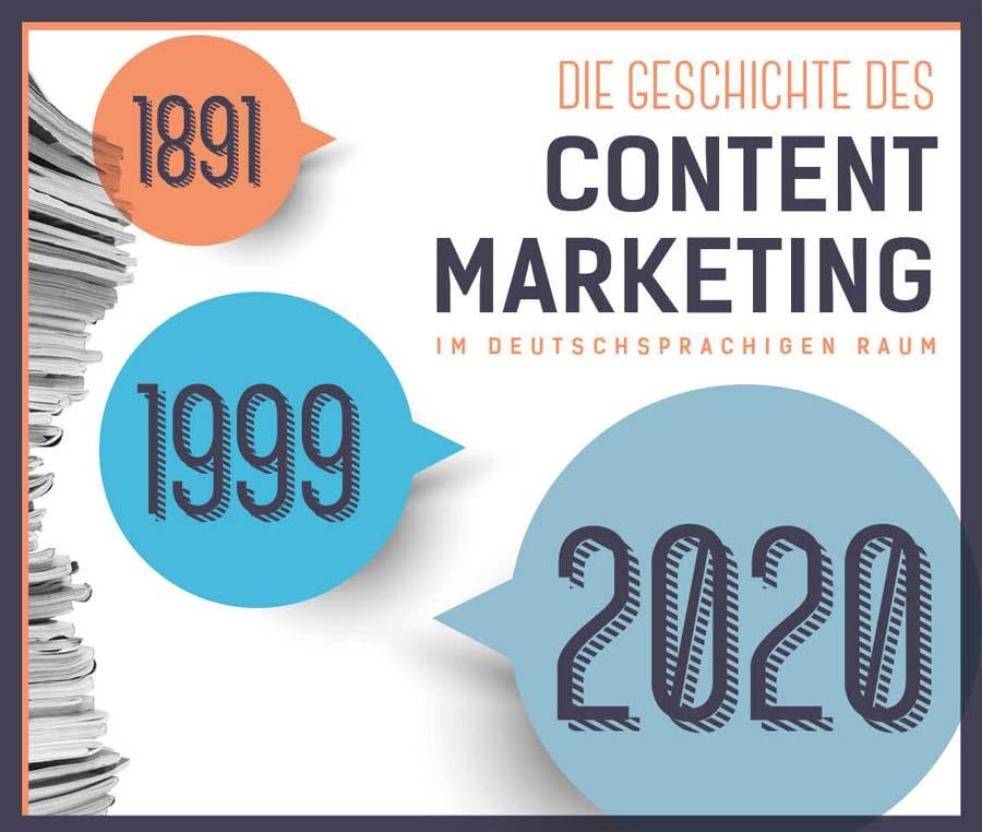 Übersicht zur Historie des Content Marketing im deutschsprachigen Raum: Im Jahr 2020 kann diese Marketingform auf eine fast 130-jährige Historie zurückblicken.